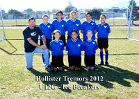 U12G - Holl6 - Ice Breakers